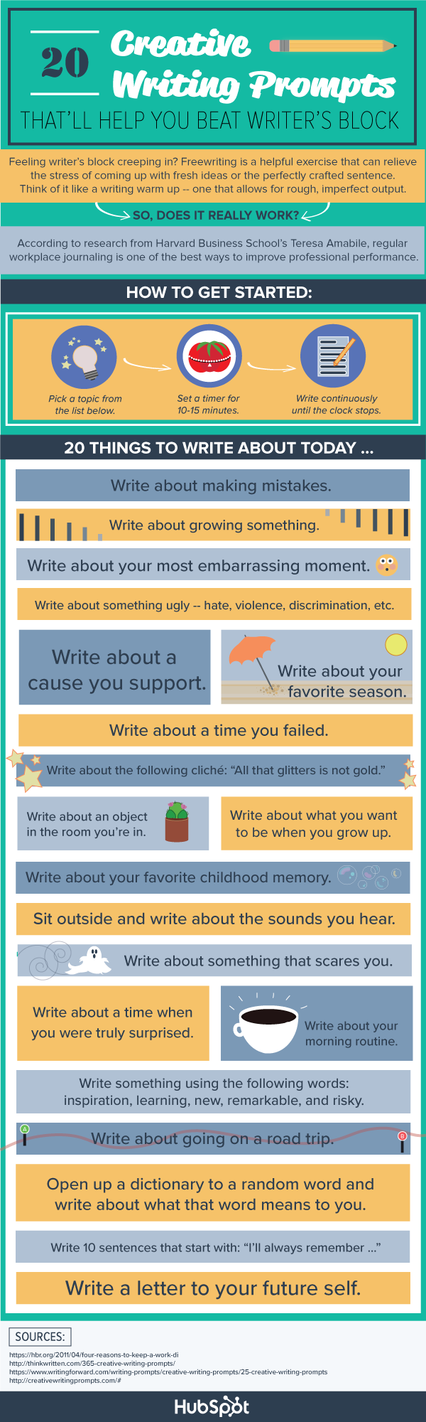Creative-Writing-Prompts-Infographic-Final